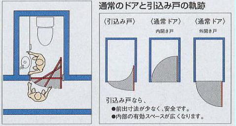 引き込み戸3