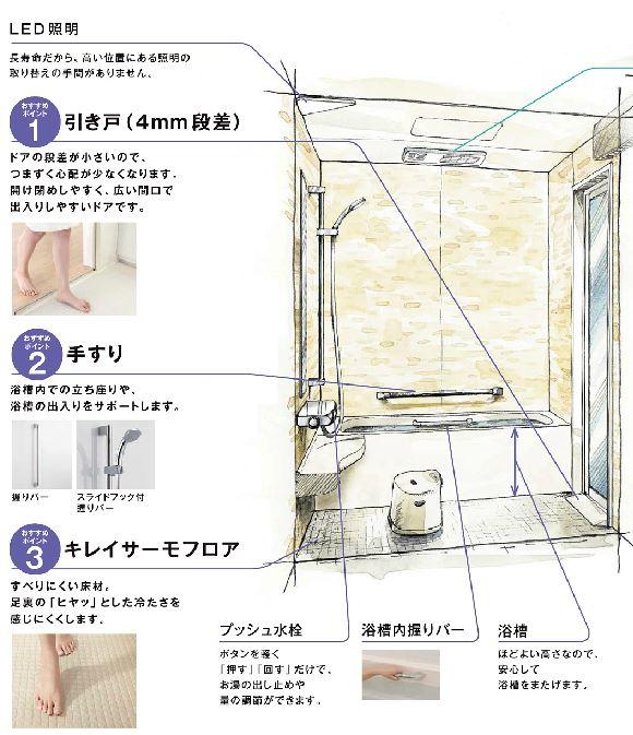 シニアのための浴室リフォーム・ポイント