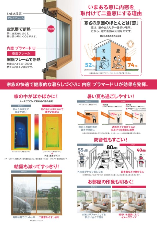 内窓【プラマードU】